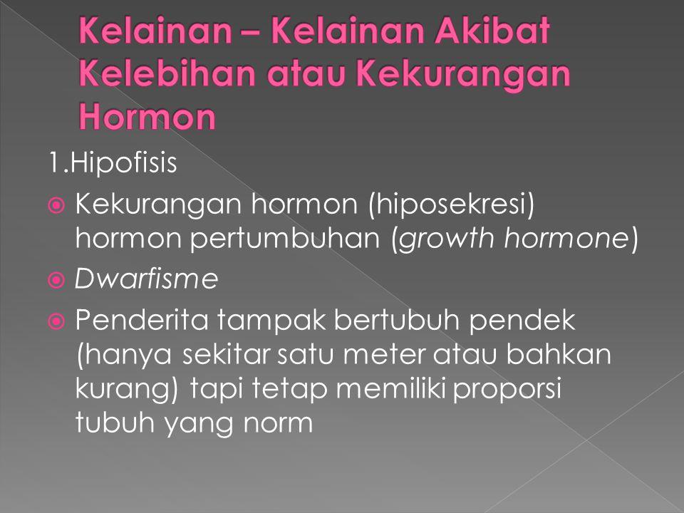 1.Hipofisis  Kekurangan hormon (hiposekresi) hormon pertumbuhan (growth hormone)  Dwarfisme  Penderita tampak bertubuh pendek (hanya sekitar satu m