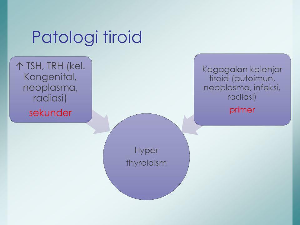 Patologi tiroid Hyper thyroidism ↑ TSH, TRH (kel. Kongenital, neoplasma, radiasi) sekunder Kegagalan kelenjar tiroid (autoimun, neoplasma, infeksi, ra