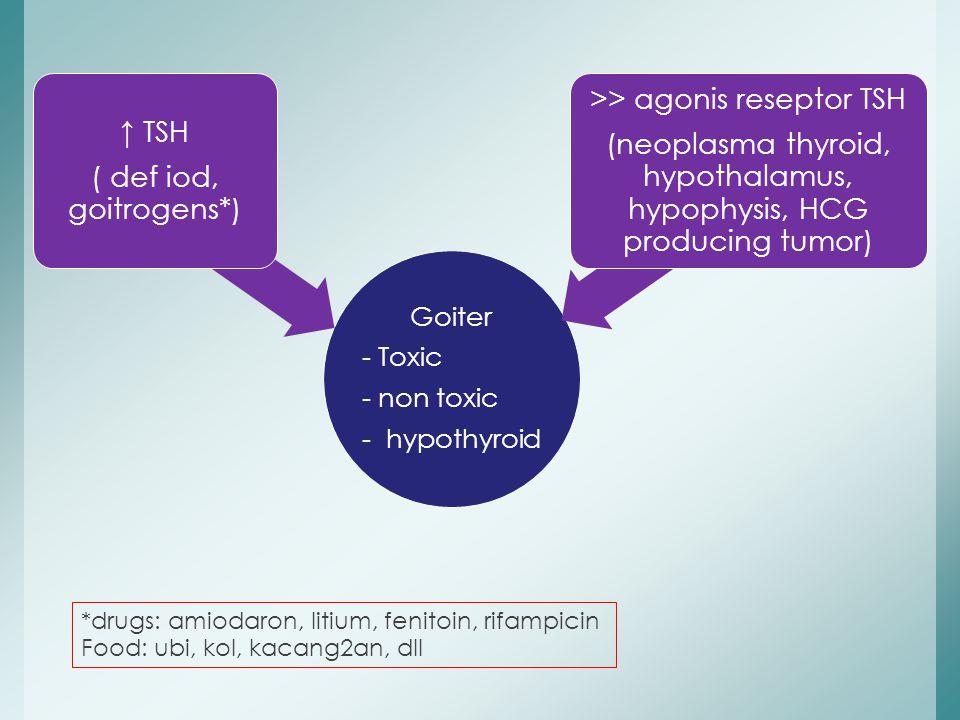 - Toxic - non toxic - hypothyroid ↑ TSH ( def iod, goitrogens*) >> agonis reseptor TSH (neoplasma thyroid, hypothalamus, hypophysis, HCG producing tum