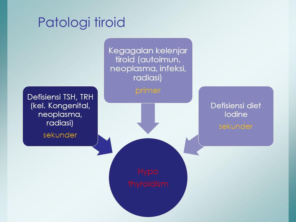 Hypo thyroidism Defisiensi TSH, TRH (kel. Kongenital, neoplasma, radiasi) sekunder Kegagalan kelenjar tiroid (autoimun, neoplasma, infeksi, radiasi) p