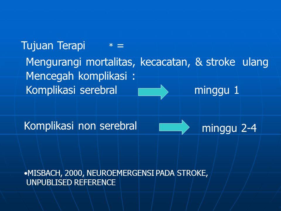 Tujuan Terapi * = Mengurangi mortalitas, kecacatan, & stroke ulang Mencegah komplikasi : Komplikasi serebralminggu 1 Komplikasi non serebral minggu 2-