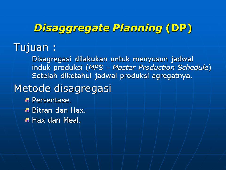 Disaggregate Planning (DP) Tujuan : Disagregasi dilakukan untuk menyusun jadwal induk produksi (MPS – Master Production Schedule) Setelah diketahui ja