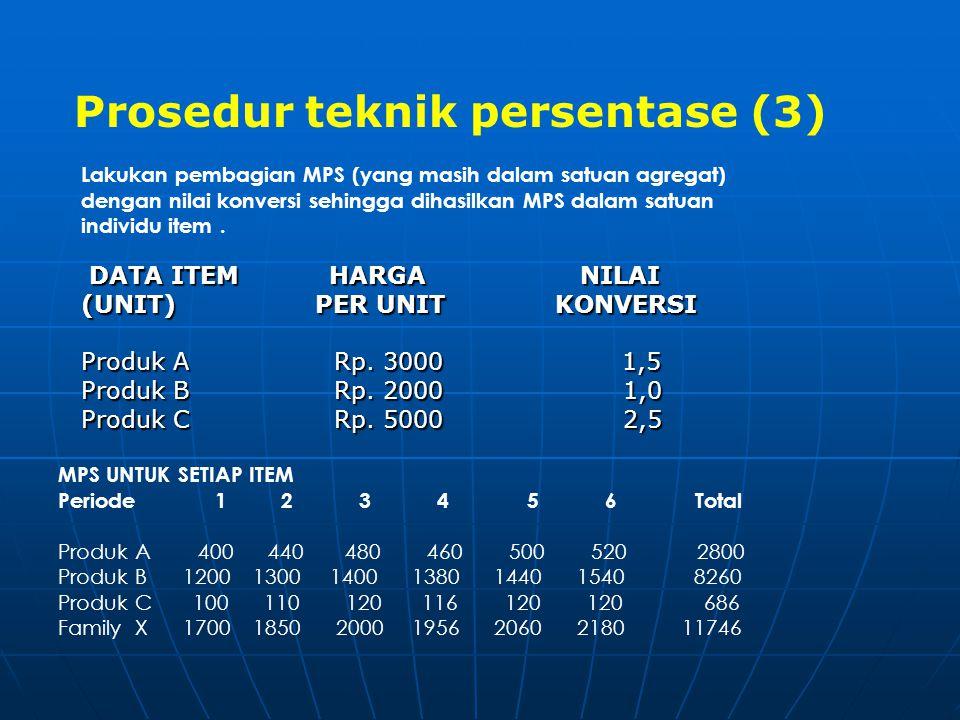 DATA ITEM HARGA NILAI DATA ITEM HARGA NILAI (UNIT) PER UNIT KONVERSI Produk A Rp. 3000 1,5 Produk B Rp. 2000 1,0 Produk C Rp. 5000 2,5 Lakukan pembagi