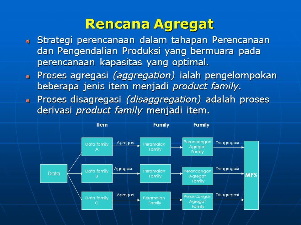 Rencana Agregat Rencana Agregat Strategi perencanaan dalam tahapan Perencanaan dan Pengendalian Produksi yang bermuara pada perencanaan kapasitas yang
