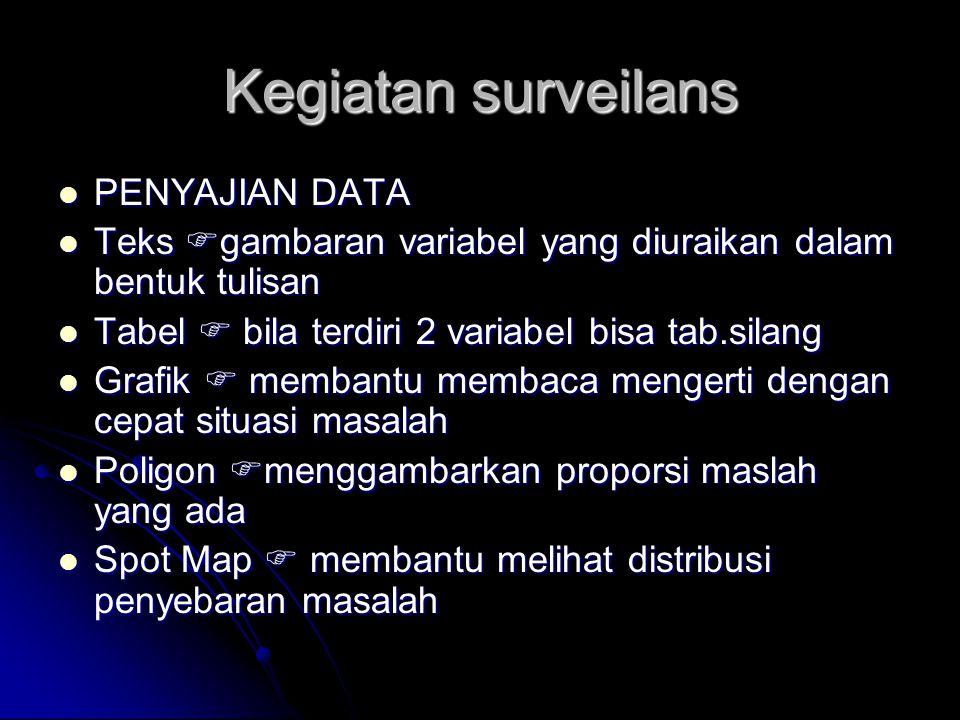 Kegiatan surveilans PENYAJIAN DATA PENYAJIAN DATA Teks  gambaran variabel yang diuraikan dalam bentuk tulisan Teks  gambaran variabel yang diuraikan