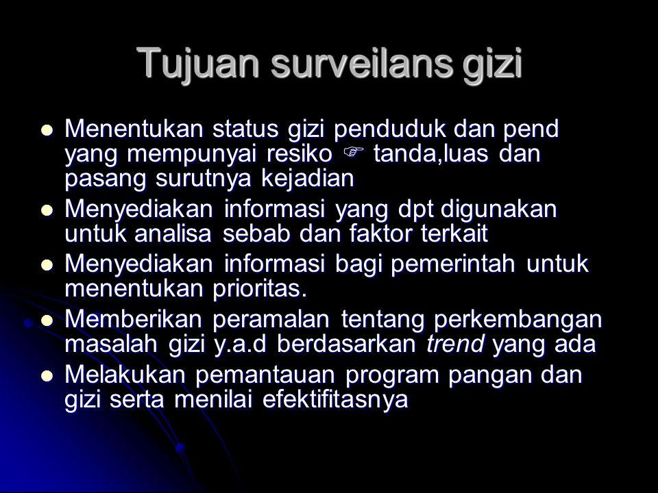Tujuan surveilans gizi Menentukan status gizi penduduk dan pend yang mempunyai resiko  tanda,luas dan pasang surutnya kejadian Menentukan status gizi
