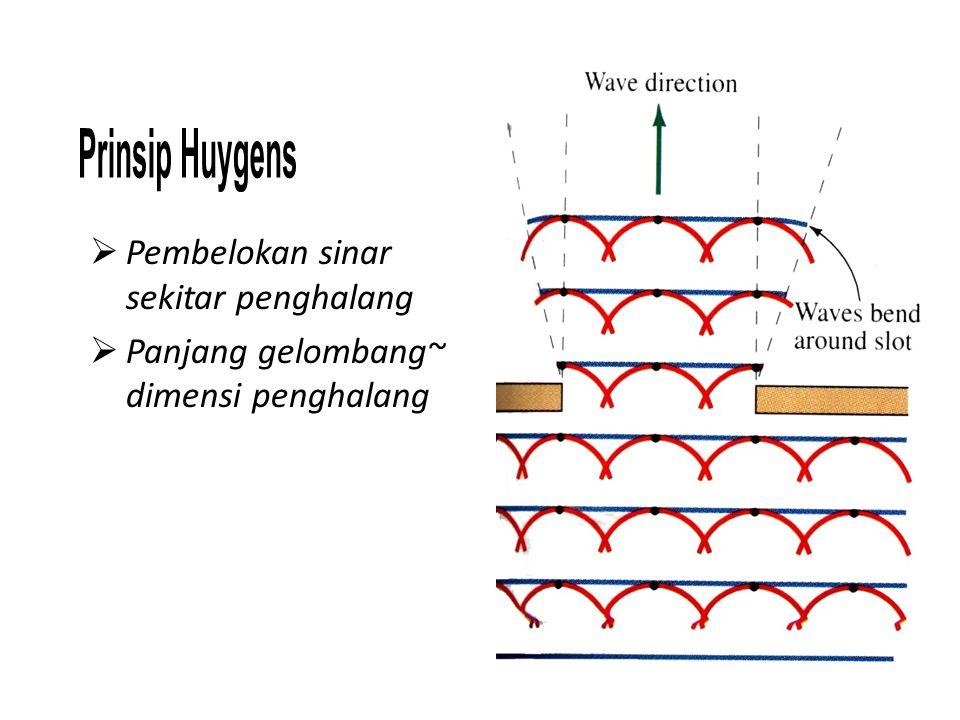 Difraksi  Ketika muka gelombang bidang mengenai celah sempit (lebar celah lebih kecil dari panjang gelombang), maka gelombang tersebut akan mengalami