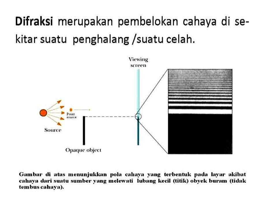 PPembelokan sinar sekitar penghalang PPanjang gelombang~ dimensi penghalang