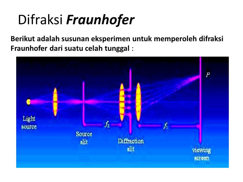 Difraksi Fraunhofer Berikut adalah susunan eksperimen untuk memperoleh difraksi Fraunhofer dari suatu celah tunggal :