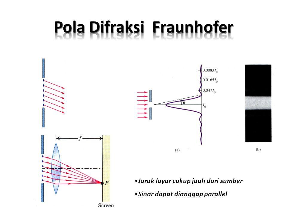 Jarak layar cukup jauh dari sumber Sinar dapat dianggap parallel