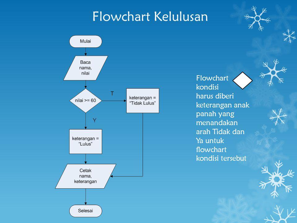 Flowchart Kelulusan Flowchart kondisi harus diberi keterangan anak panah yang menandakan arah Tidak dan Ya untuk flowchart kondisi tersebut