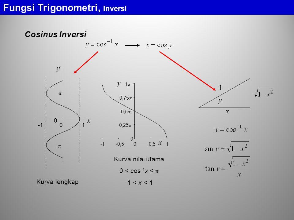 Cosinus Inversi x y 0 1 0   0 0,25  0,5  0,75  11 -0,500,51 x y Kurva lengkap Kurva nilai utama 0 < cos -1 x <  -1 < x < 1 y x 1 Fungsi Trigo