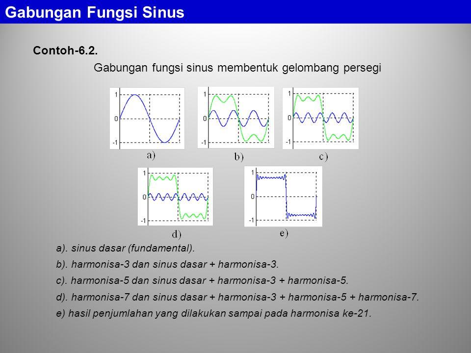 Gabungan Fungsi Sinus a). sinus dasar (fundamental). b). harmonisa-3 dan sinus dasar + harmonisa-3. c). harmonisa-5 dan sinus dasar + harmonisa-3 + ha