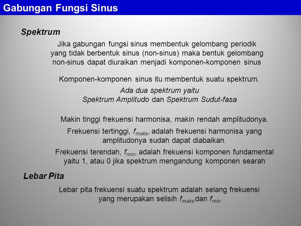Gabungan Fungsi Sinus Spektrum Jika gabungan fungsi sinus membentuk gelombang periodik yang tidak berbentuk sinus (non-sinus) maka bentuk gelombang no