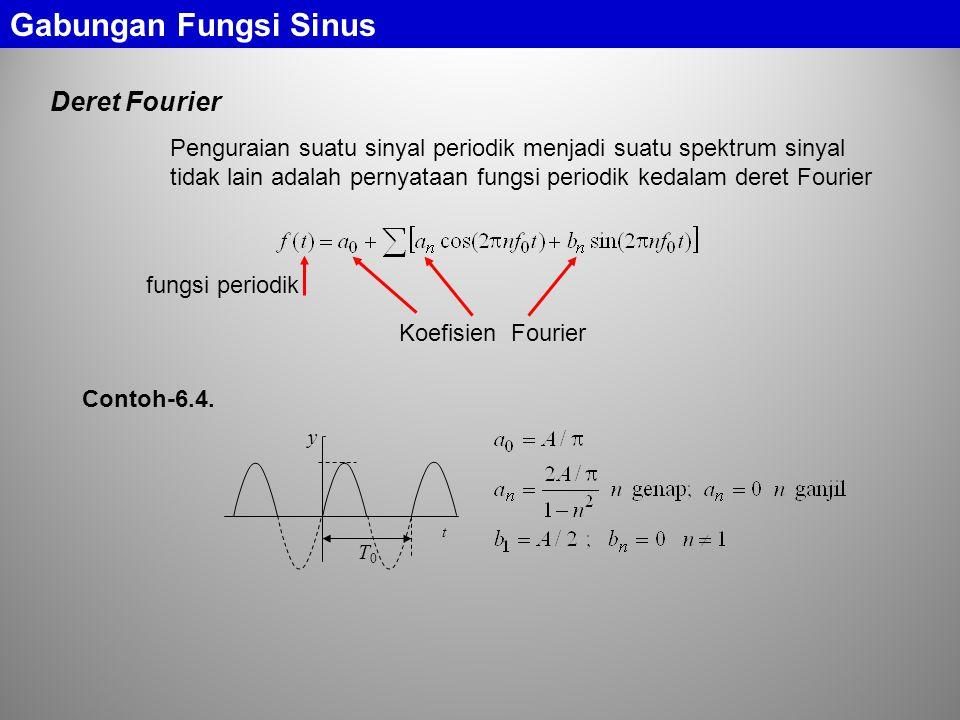 Gabungan Fungsi Sinus Deret Fourier Penguraian suatu sinyal periodik menjadi suatu spektrum sinyal tidak lain adalah pernyataan fungsi periodik kedala