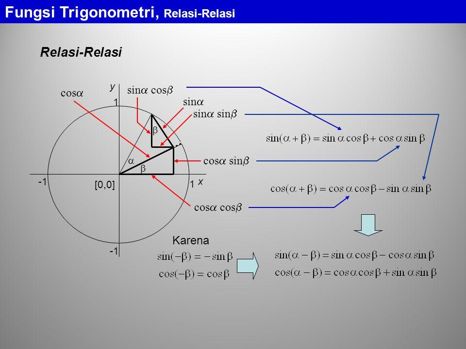 Fungsi Trigonometri, Relasi-Relasi Relasi-Relasi sin   1 [0,0] 1 x y  cos  cos  cos  cos  sin   sin  sin  sin  cos  Karena