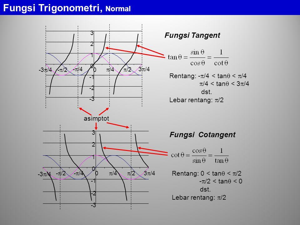 Fungsi Tangent Fungsi Cotangent asimptot Rentang: -  /4 < tan  <  /4  /4 < tan  < 3  /4 dst. Lebar rentang:  /2 Rentang: 0 < tan  <  /2 -  /