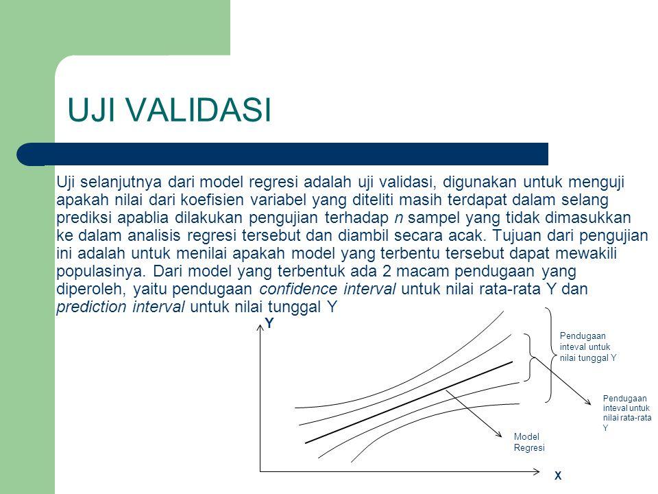 UJI VALIDASI Uji selanjutnya dari model regresi adalah uji validasi, digunakan untuk menguji apakah nilai dari koefisien variabel yang diteliti masih terdapat dalam selang prediksi apablia dilakukan pengujian terhadap n sampel yang tidak dimasukkan ke dalam analisis regresi tersebut dan diambil secara acak.