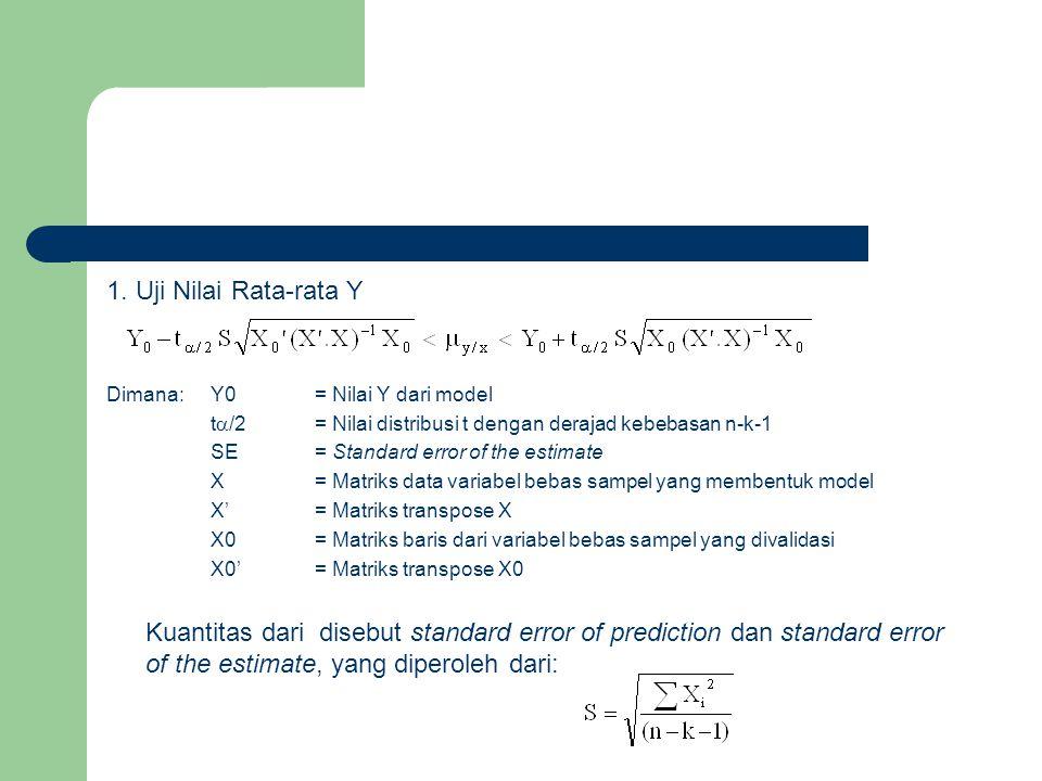 1. Uji Nilai Rata-rata Y Dimana:Y0 = Nilai Y dari model t  /2 = Nilai distribusi t dengan derajad kebebasan n-k-1 SE = Standard error of the estimate