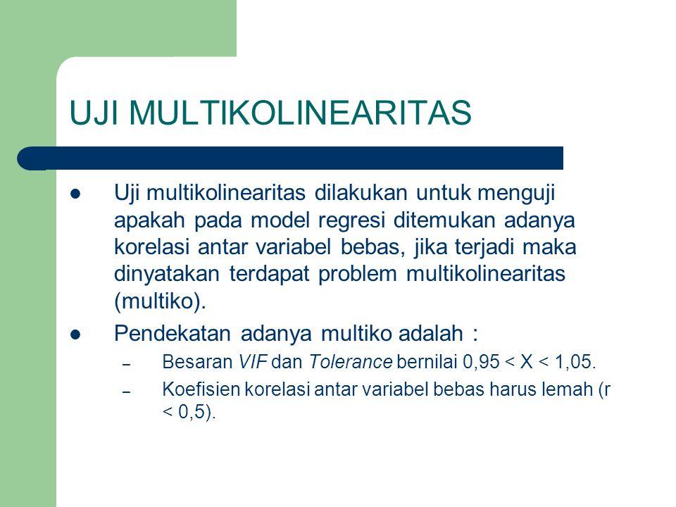 UJI MULTIKOLINEARITAS Uji multikolinearitas dilakukan untuk menguji apakah pada model regresi ditemukan adanya korelasi antar variabel bebas, jika terjadi maka dinyatakan terdapat problem multikolinearitas (multiko).