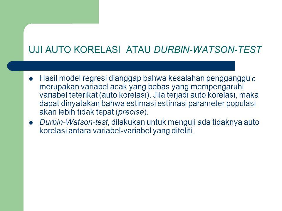 UJI AUTO KORELASI ATAU DURBIN-WATSON-TEST Hasil model regresi dianggap bahwa kesalahan pengganggu  merupakan variabel acak yang bebas yang mempengaruhi variabel teterikat (auto korelasi).