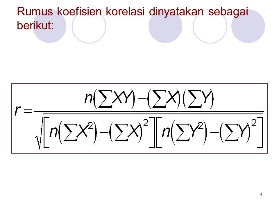5 Di mana: r: Nilai koefisien korelasi  X: Jumlah pengamatan variabel X  Y: Jumlah pengamatan variabel Y  XY: Jumlah hasil perkalian variabel X dan Y (  X 2 ): Jumlah kuadrat dari pengamatan variabel X (  X) 2 : Jumlah kuadrat dari jumlah pengamatan variabel X (  Y 2 ): Jumlah kuadrat dari pengamatan variabel Y (  Y) 2 : Jumlah kuadrat dari jumlah pengamatan variabel Y n: Jumlah pasangan pengamatan Y dan X