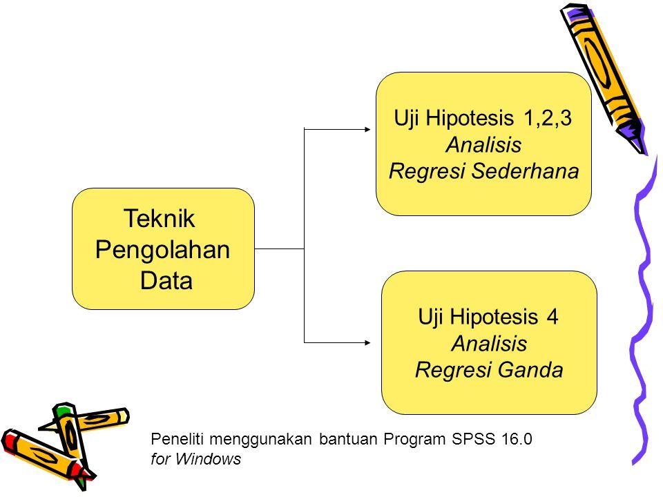 Pengujian Persyaratan Analisis (1) Uji normalitas sebaran data, (2) Uji Linieritas dan Keberartian Arah regresi, (3) Uji Multikolinieritas, (4) Uji Au