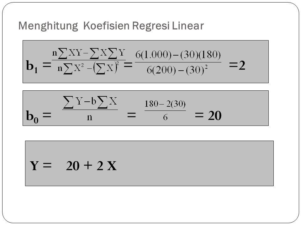 Menghitung Koefisien Regresi Linear b 1 = = =2 b 0 = = = 20 Y = 20 + 2 X