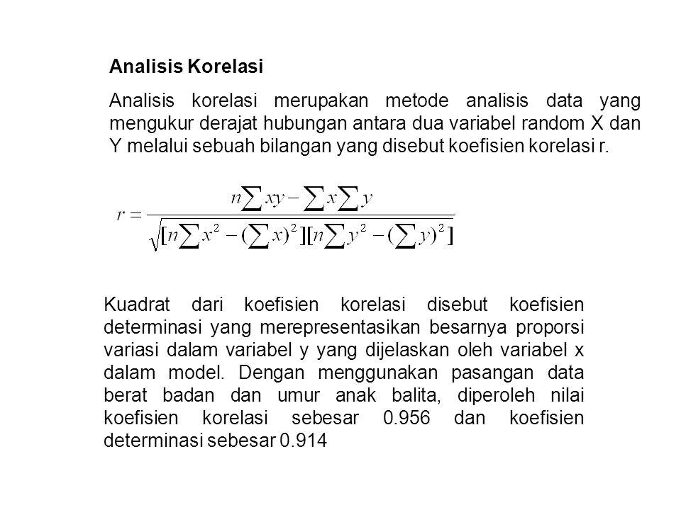 Pengujian Koefisien Korelasi Statistik Uji: H0 ditolak apabila: