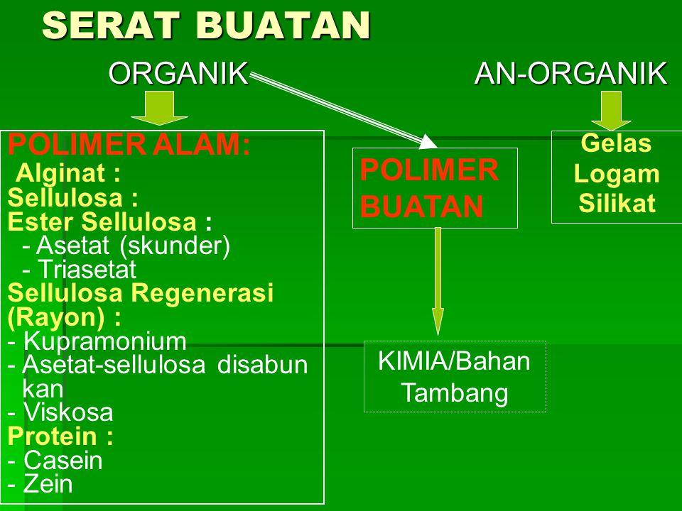 SERAT BUATAN ORGANIK AN-ORGANIK ORGANIK AN-ORGANIK Gelas Logam Silikat POLIMER ALAM: Alginat : Sellulosa : Ester Sellulosa : - Asetat (skunder) - Triasetat Sellulosa Regenerasi (Rayon) : - Kupramonium - Asetat-sellulosa disabun kan - Viskosa Protein : - Casein - Zein POLIMER BUATAN KIMIA/Bahan Tambang