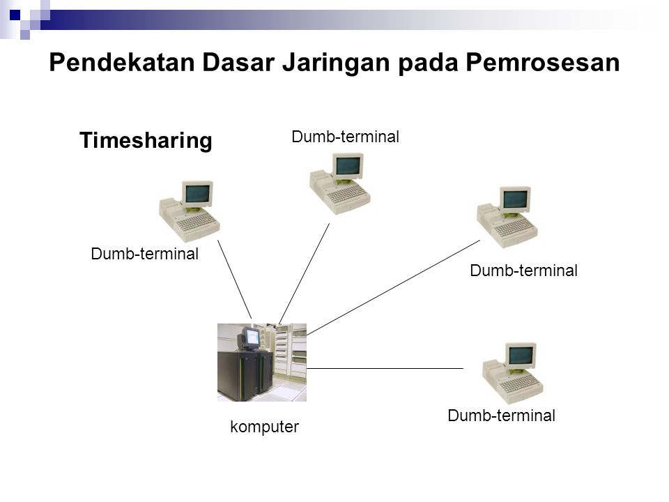 Pendekatan Dasar Jaringan pada Pemrosesan Timesharing komputer Dumb-terminal
