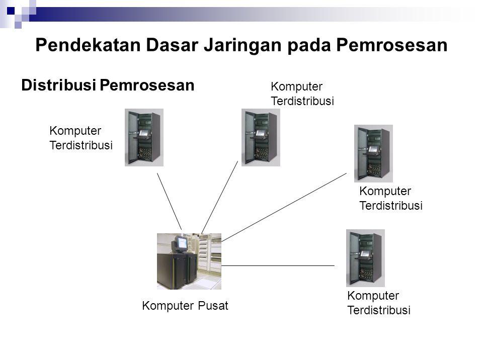 Pendekatan Dasar Jaringan pada Pemrosesan Distribusi Pemrosesan Komputer Pusat Komputer Terdistribusi