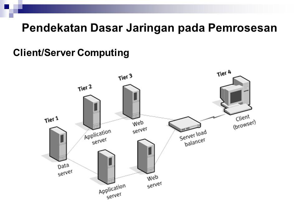 Pendekatan Dasar Jaringan pada Pemrosesan Client/Server Computing