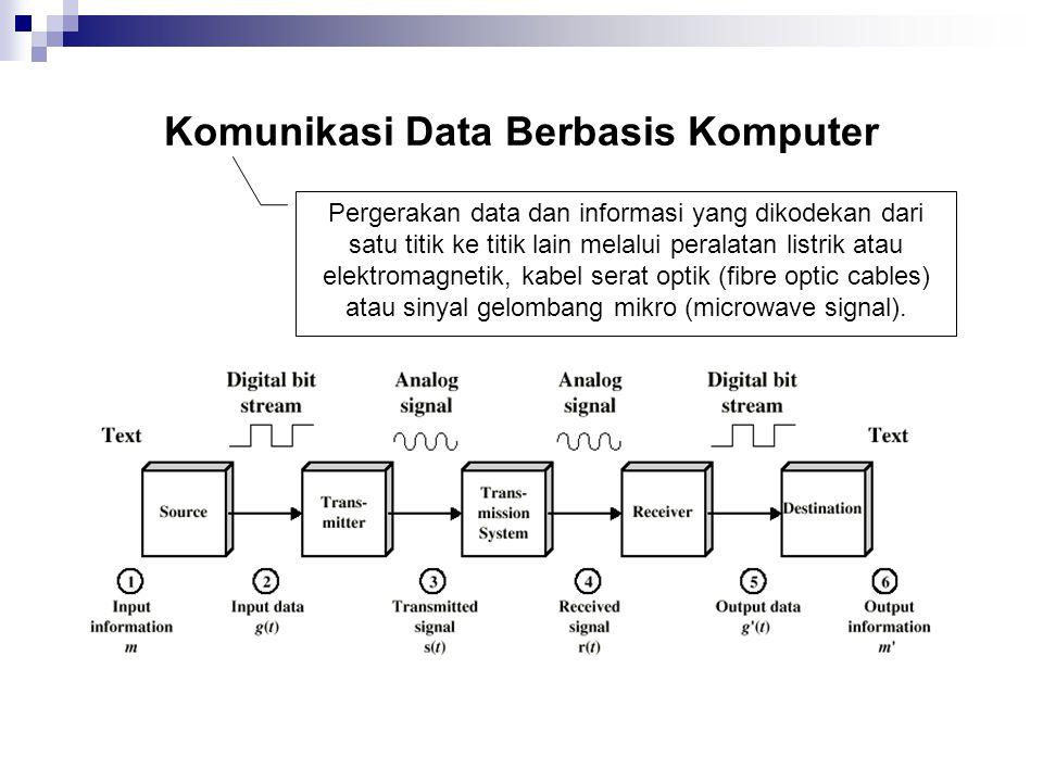 Komunikasi Data Berbasis Komputer Pergerakan data dan informasi yang dikodekan dari satu titik ke titik lain melalui peralatan listrik atau elektromag