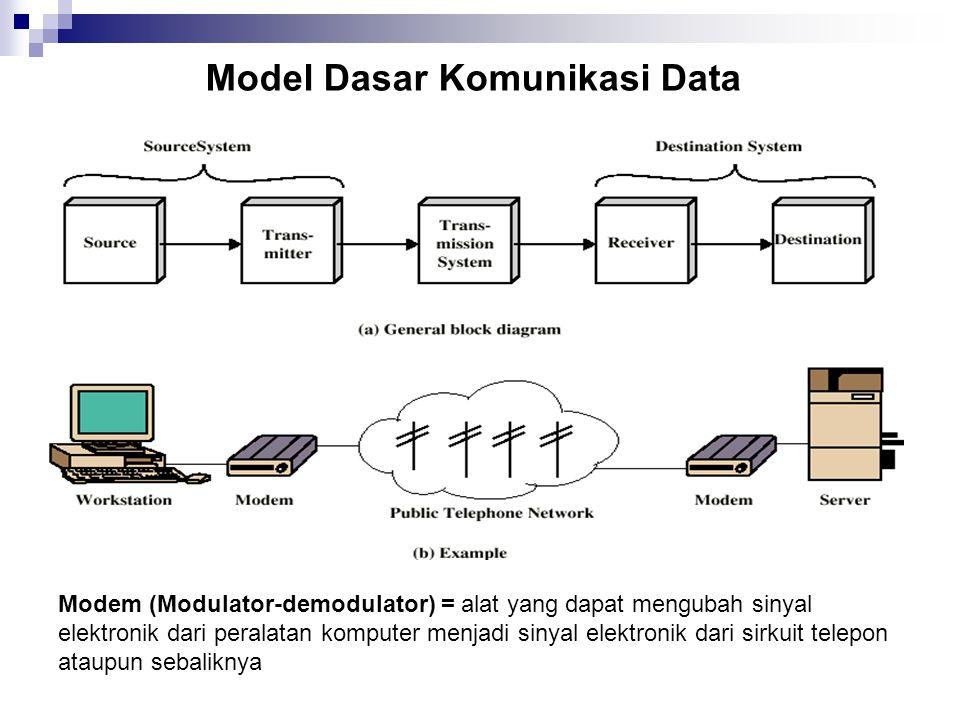 Model Dasar Komunikasi Data Modem (Modulator-demodulator) = alat yang dapat mengubah sinyal elektronik dari peralatan komputer menjadi sinyal elektron