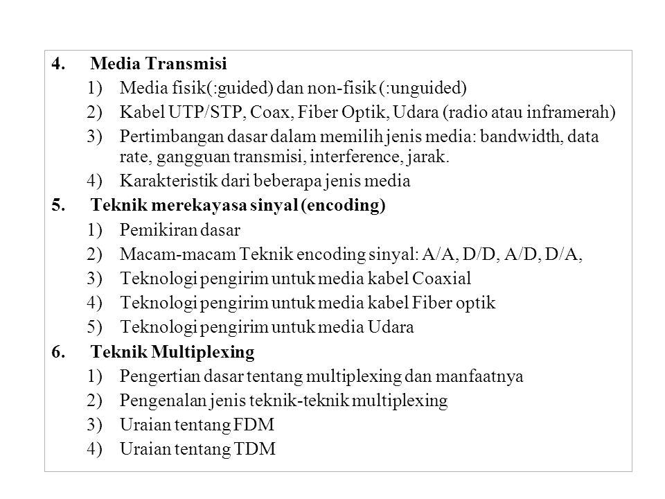 4.Media Transmisi 1)Media fisik(:guided) dan non-fisik (:unguided) 2)Kabel UTP/STP, Coax, Fiber Optik, Udara (radio atau inframerah) 3)Pertimbangan dasar dalam memilih jenis media: bandwidth, data rate, gangguan transmisi, interference, jarak.