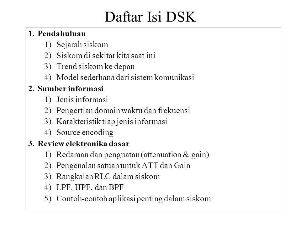 Daftar Isi DSK 1.Pendahuluan 1)Sejarah siskom 2)Siskom di sekitar kita saat ini 3)Trend siskom ke depan 4)Model sederhana dari sistem komunikasi 2.Sumber informasi 1)Jenis informasi 2)Pengertian domain waktu dan frekuensi 3)Karakteristik tiap jenis informasi 4)Source encoding 3.Review elektronika dasar 1)Redaman dan penguatan (attenuation & gain) 2)Pengenalan satuan untuk ATT dan Gain 3)Rangkaian RLC dalam siskom 4)LPF, HPF, dan BPF 5)Contoh-contoh aplikasi penting dalam siskom