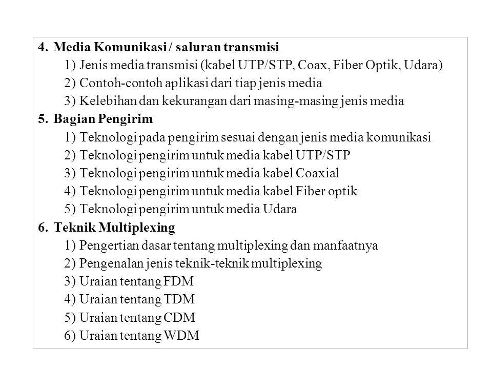 4.Media Komunikasi / saluran transmisi 1)Jenis media transmisi (kabel UTP/STP, Coax, Fiber Optik, Udara) 2)Contoh-contoh aplikasi dari tiap jenis media 3)Kelebihan dan kekurangan dari masing-masing jenis media 5.Bagian Pengirim 1)Teknologi pada pengirim sesuai dengan jenis media komunikasi 2)Teknologi pengirim untuk media kabel UTP/STP 3)Teknologi pengirim untuk media kabel Coaxial 4)Teknologi pengirim untuk media kabel Fiber optik 5)Teknologi pengirim untuk media Udara 6.Teknik Multiplexing 1)Pengertian dasar tentang multiplexing dan manfaatnya 2)Pengenalan jenis teknik-teknik multiplexing 3)Uraian tentang FDM 4)Uraian tentang TDM 5)Uraian tentang CDM 6)Uraian tentang WDM