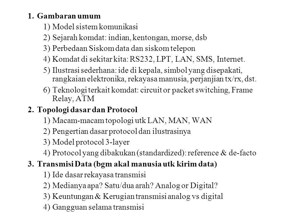 1.Gambaran umum 1)Model sistem komunikasi 2)Sejarah komdat: indian, kentongan, morse, dsb 3)Perbedaan Siskom data dan siskom telepon 4)Komdat di sekitar kita: RS232, LPT, LAN, SMS, Internet.