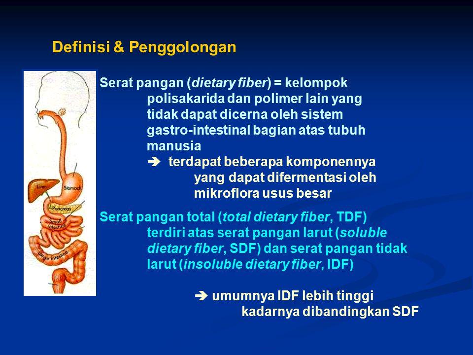 Definisi & Penggolongan Serat pangan (dietary fiber) = kelompok polisakarida dan polimer lain yang tidak dapat dicerna oleh sistem gastro-intestinal b