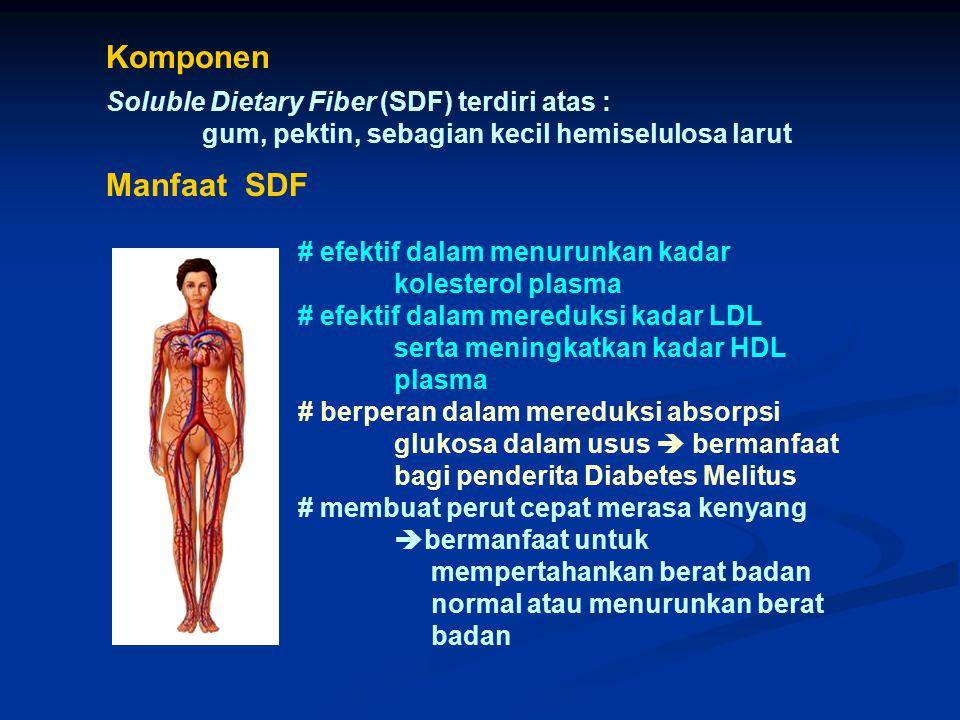 Soluble Dietary Fiber (SDF) terdiri atas : gum, pektin, sebagian kecil hemiselulosa larut Komponen Manfaat SDF # efektif dalam menurunkan kadar kolest
