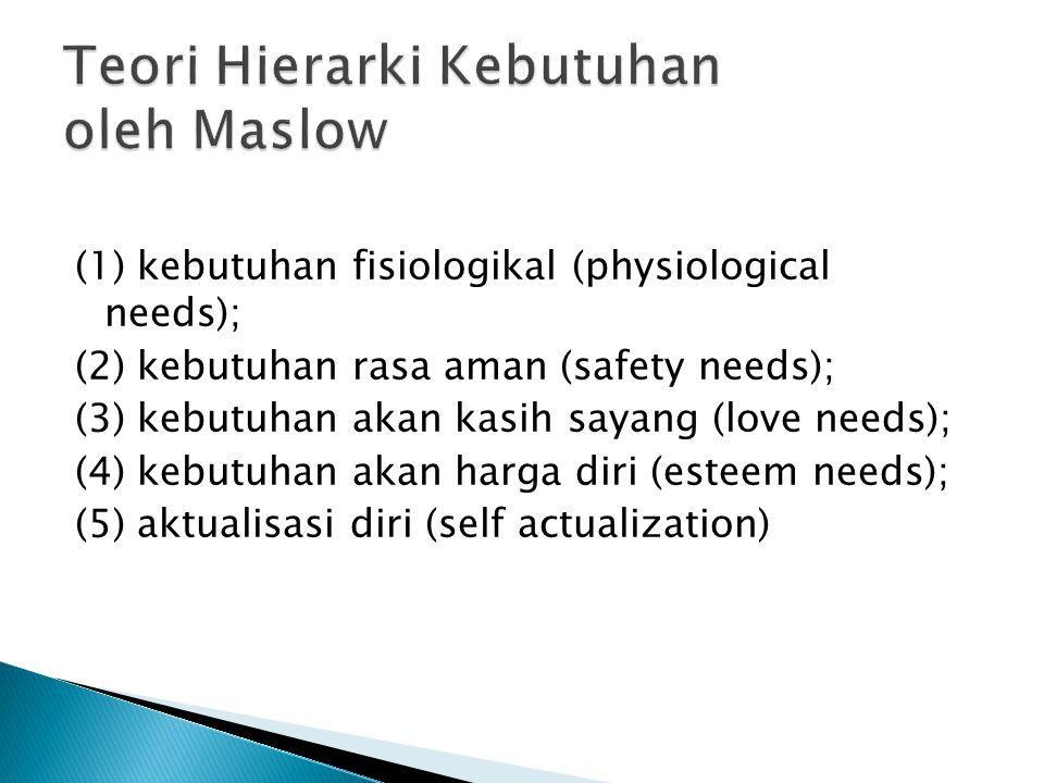(1) kebutuhan fisiologikal (physiological needs); (2) kebutuhan rasa aman (safety needs); (3) kebutuhan akan kasih sayang (love needs); (4) kebutuhan akan harga diri (esteem needs); (5) aktualisasi diri (self actualization)
