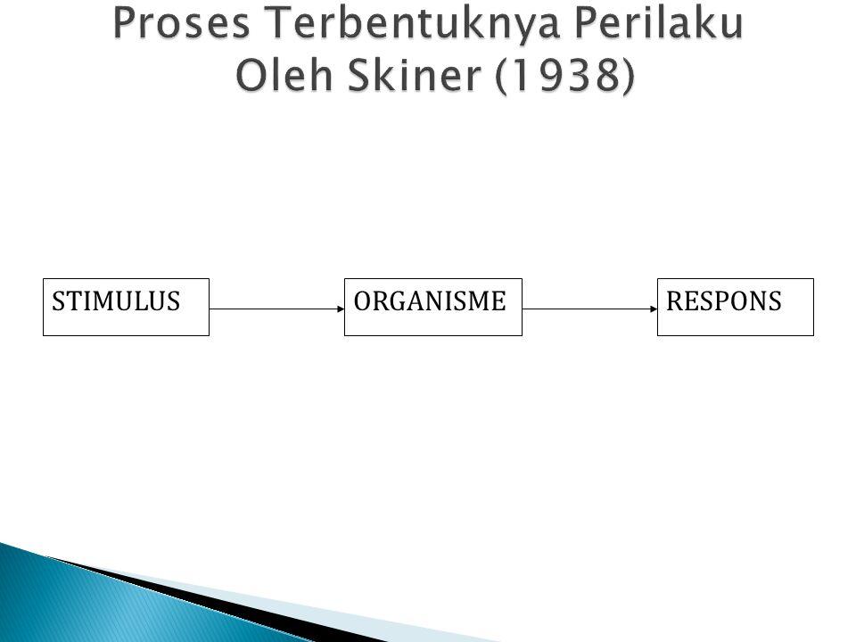 STIMULUSORGANISMERESPONS