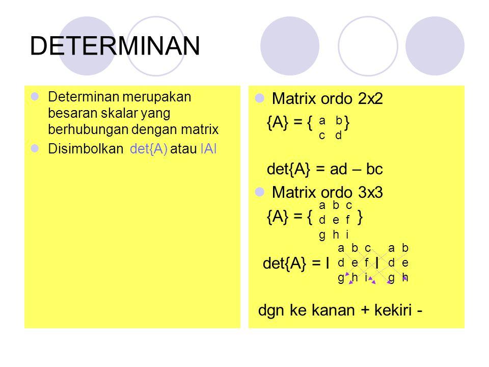 DETERMINAN Determinan merupakan besaran skalar yang berhubungan dengan matrix Disimbolkan det{A) atau IAI Matrix ordo 2x2 {A} = { } det{A} = ad – bc M