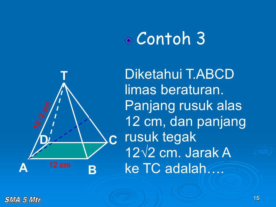 15 Contoh 3 Diketahui T.ABCD limas beraturan. Panjang rusuk alas 12 cm, dan panjang rusuk tegak 12√2 cm. Jarak A ke TC adalah…. 12 cm 12√2 cm T C A B