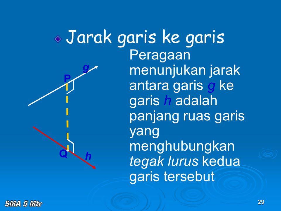 29 Jarak garis ke garis Peragaan menunjukan jarak antara garis g ke garis h adalah panjang ruas garis yang menghubungkan tegak lurus kedua garis terse