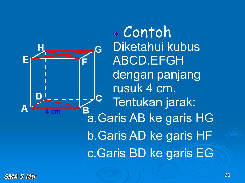 30 Contoh Diketahui kubus ABCD.EFGH dengan panjang rusuk 4 cm. Tentukan jarak: A B C D H E F G 4 cm a.Garis AB ke garis HG b.Garis AD ke garis HF c.Ga