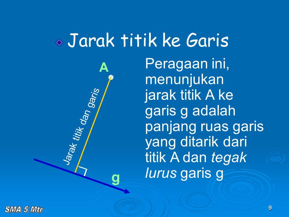 9 Jarak titik ke Garis A g Jarak titik dan garis Peragaan ini, menunjukan jarak titik A ke garis g adalah panjang ruas garis yang ditarik dari titik A
