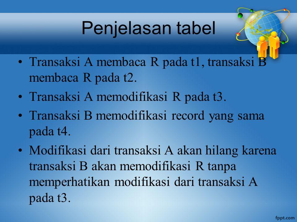 Penjelasan tabel Transaksi A membaca R pada t1, transaksi B membaca R pada t2.