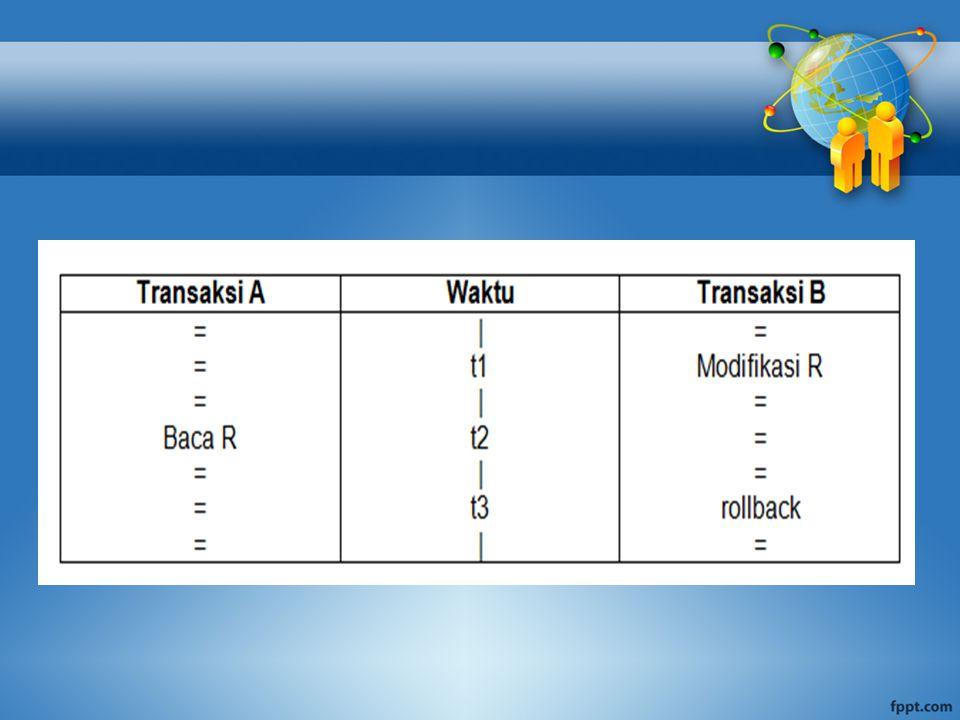 Penjelasan tabel Transaksi B memodifikasi record R pada t1 Transaksi A membaca R pada t2.